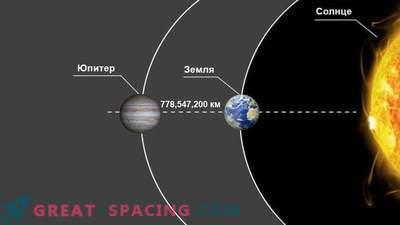 Разстояние от Земята до Юпитер