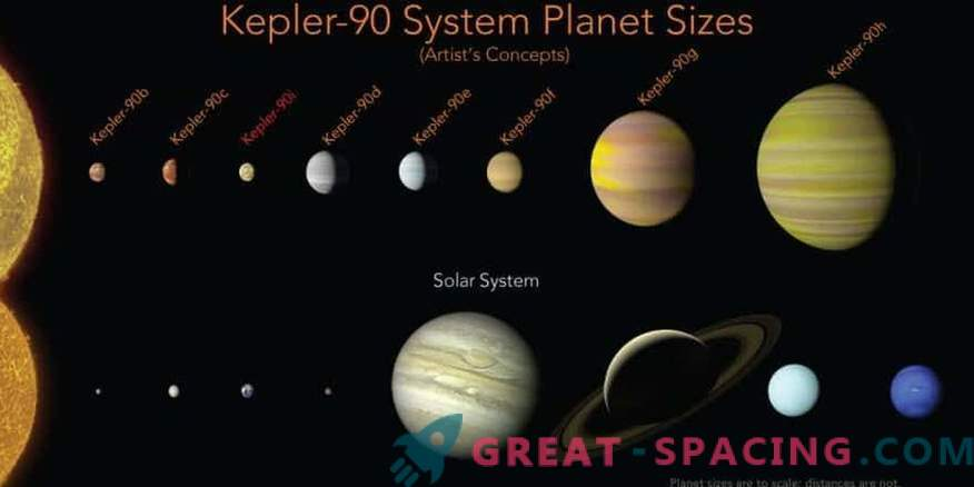 New Planet Shows Rival Solar System