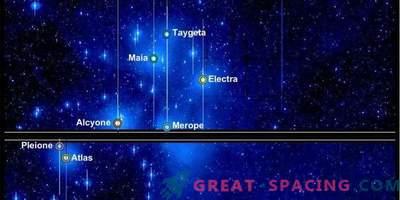 Kepler noteert veranderingen in de Pleiaden